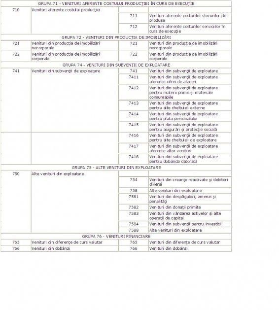 OUG 23/12/ - Portal Legislativ
