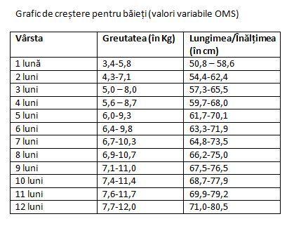 Oficial Câtă greutate poți pierde în 1 lună de vânzare online - MUDMAN