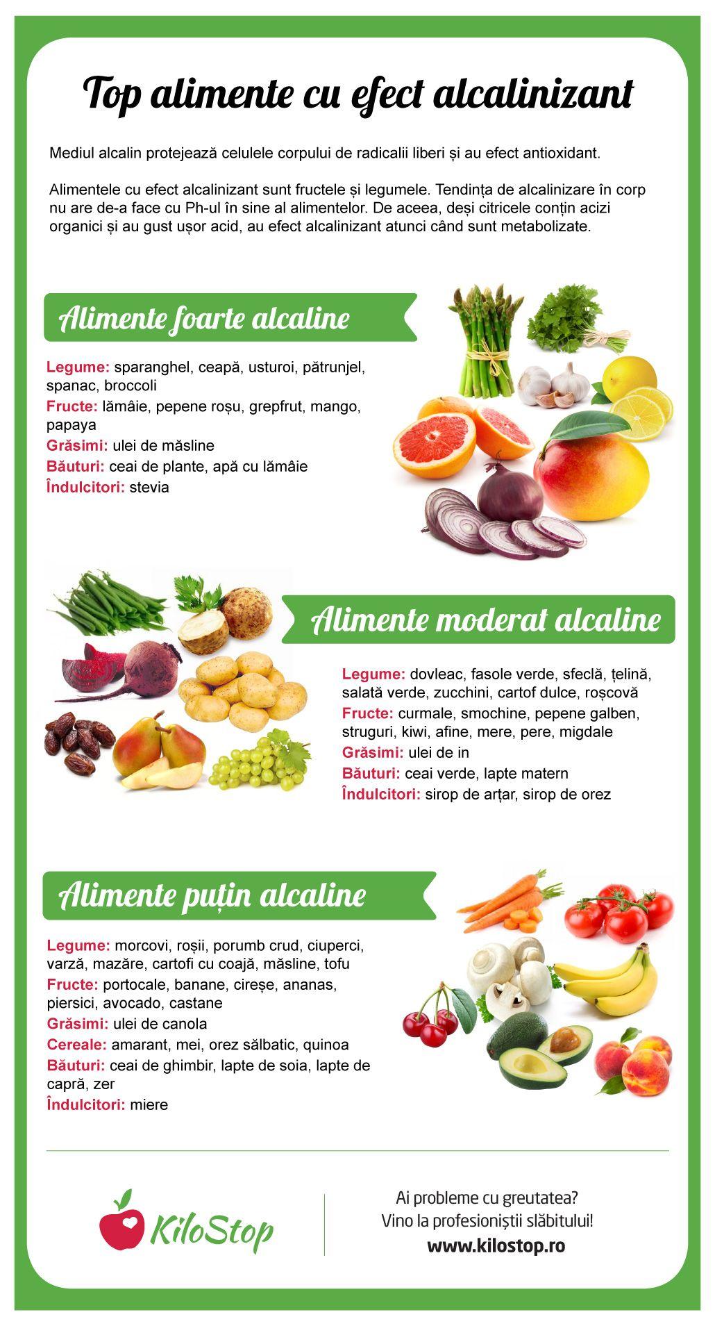 Pierdere în greutate - Doza de Sănătate