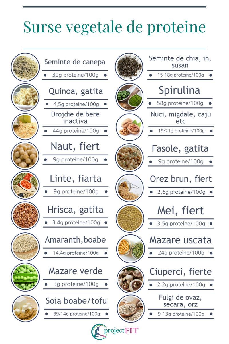 Mănâncă și slăbește: 7 dulciuri pe care le poți mânca la dietă și nu te îngrași - Analize June