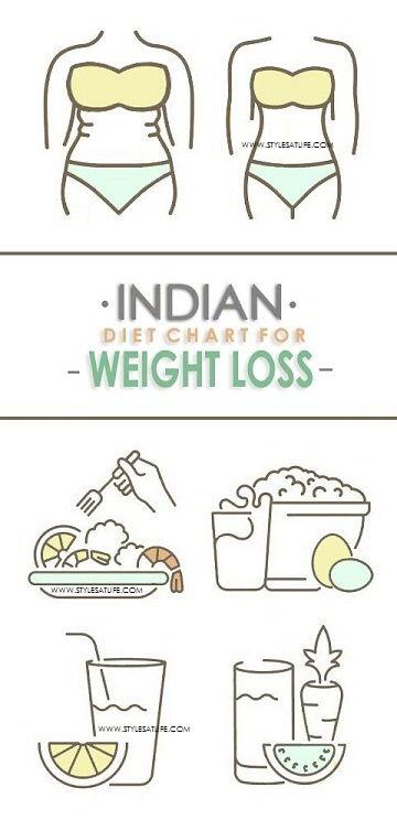 Descoperiți programul dvs. de pierdere în greutate care schimbă viața