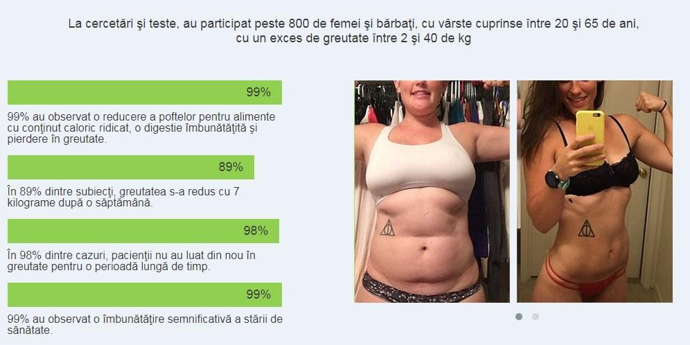 materiale de slabire simptome de sete de pierdere în greutate