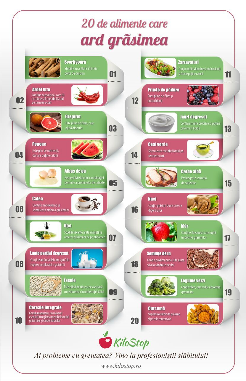 Cum să slăbești sănătos: lista cu sfaturi care chiar funcționează