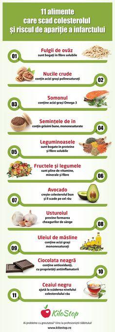 Dietă: cele mai comune greșeli care vă împiedică să pierdeți kilograme