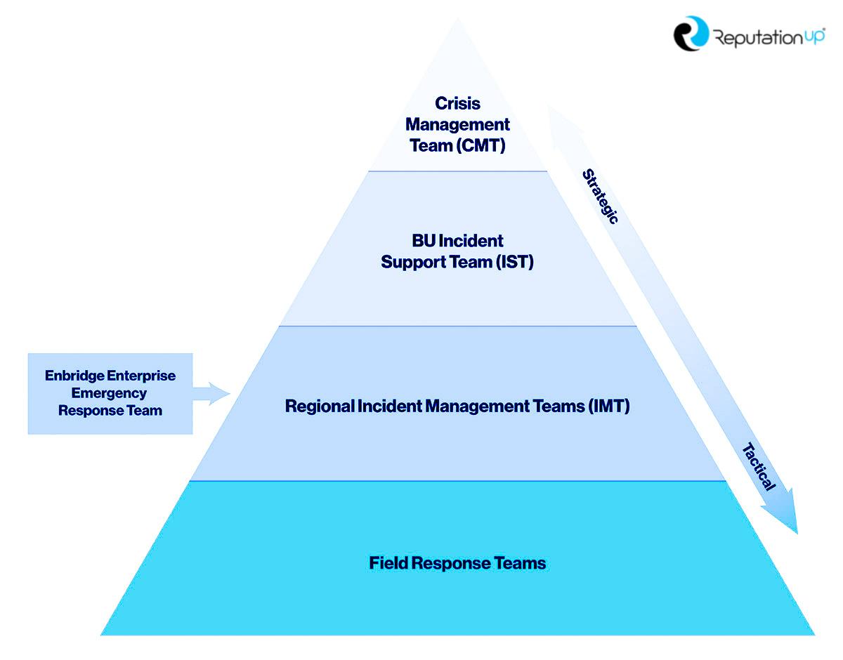 scheme piramidale de slabire slăbește peste 40