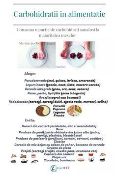 chestii naturale pentru pierderea în greutate