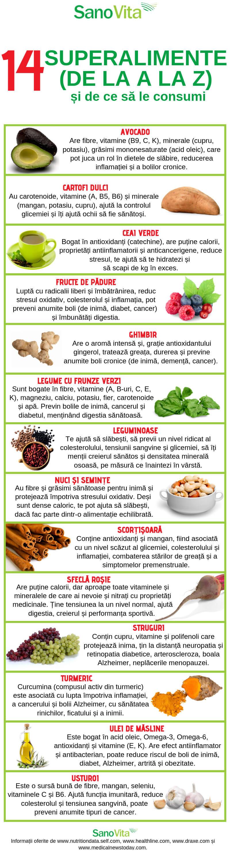10 vitamine care te ajută să slăbeşti şi să ai o siluetă de invidiat