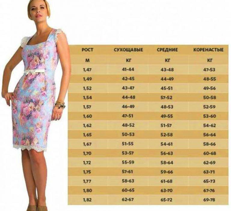Pierderea în greutate a femeii în vârstă de 34 de ani