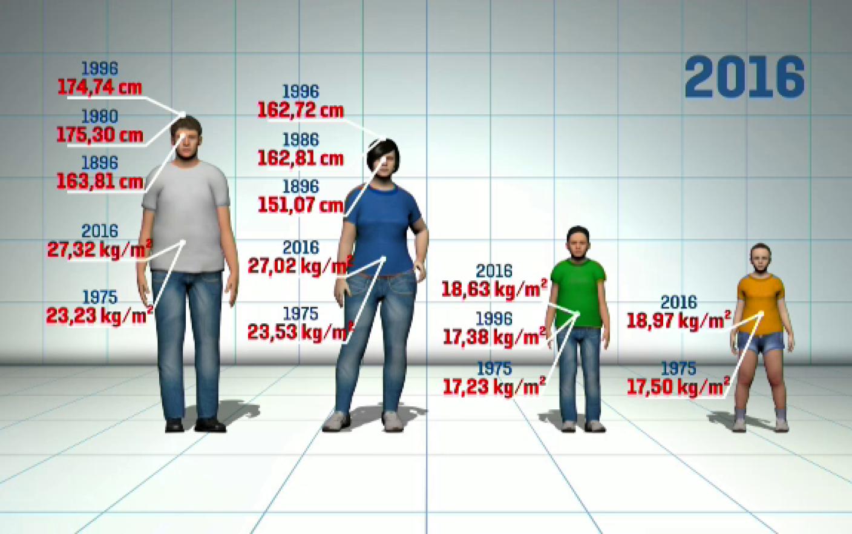 scădere în greutate pentru femeia în vârstă de 52 de ani