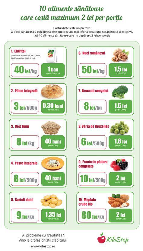 alimente pentru slabit burta mancare usoara de slabit