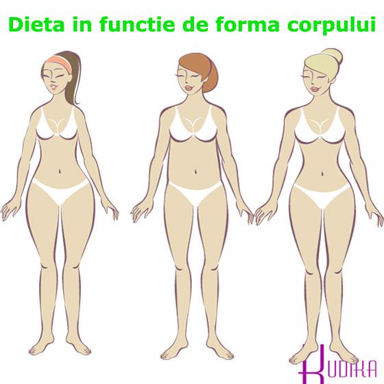 cum să slăbească tipul corpului hipofizar