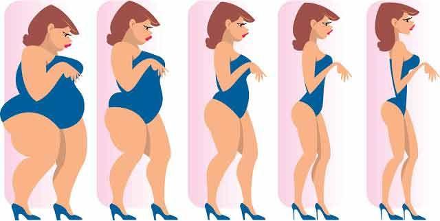 cum să slăbești la 60 kg