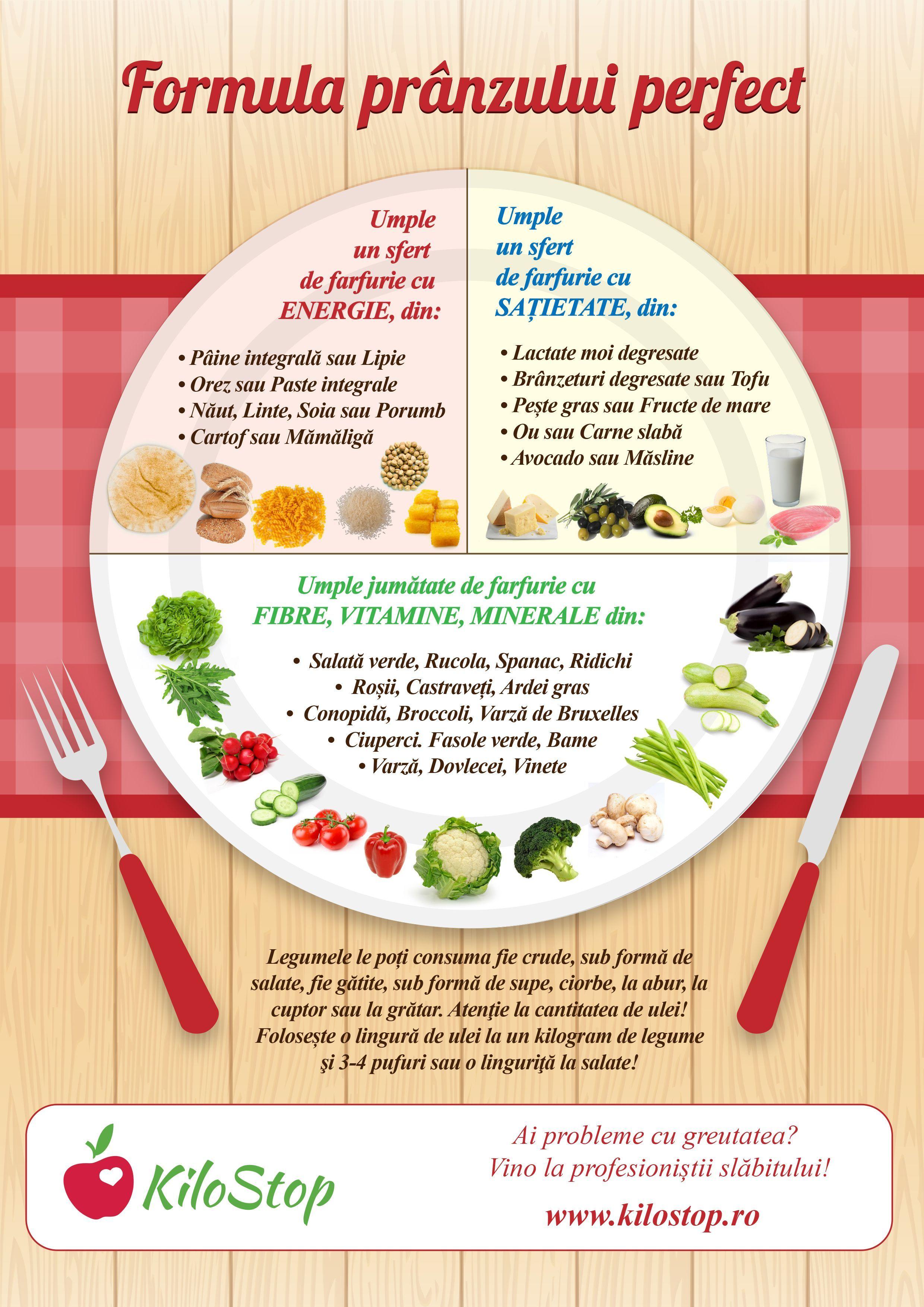 10+ De slăbit ideas | slăbit, diete, slăbește