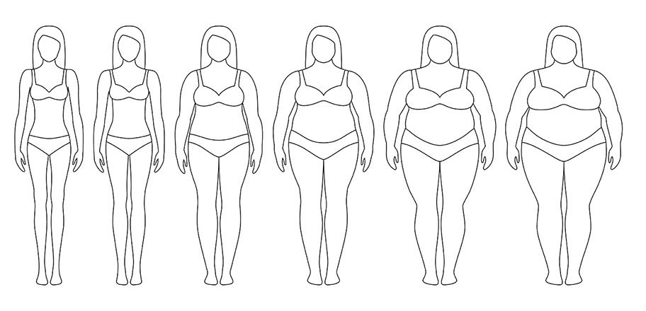 efecte de scădere în greutate asupra compoziției corpului