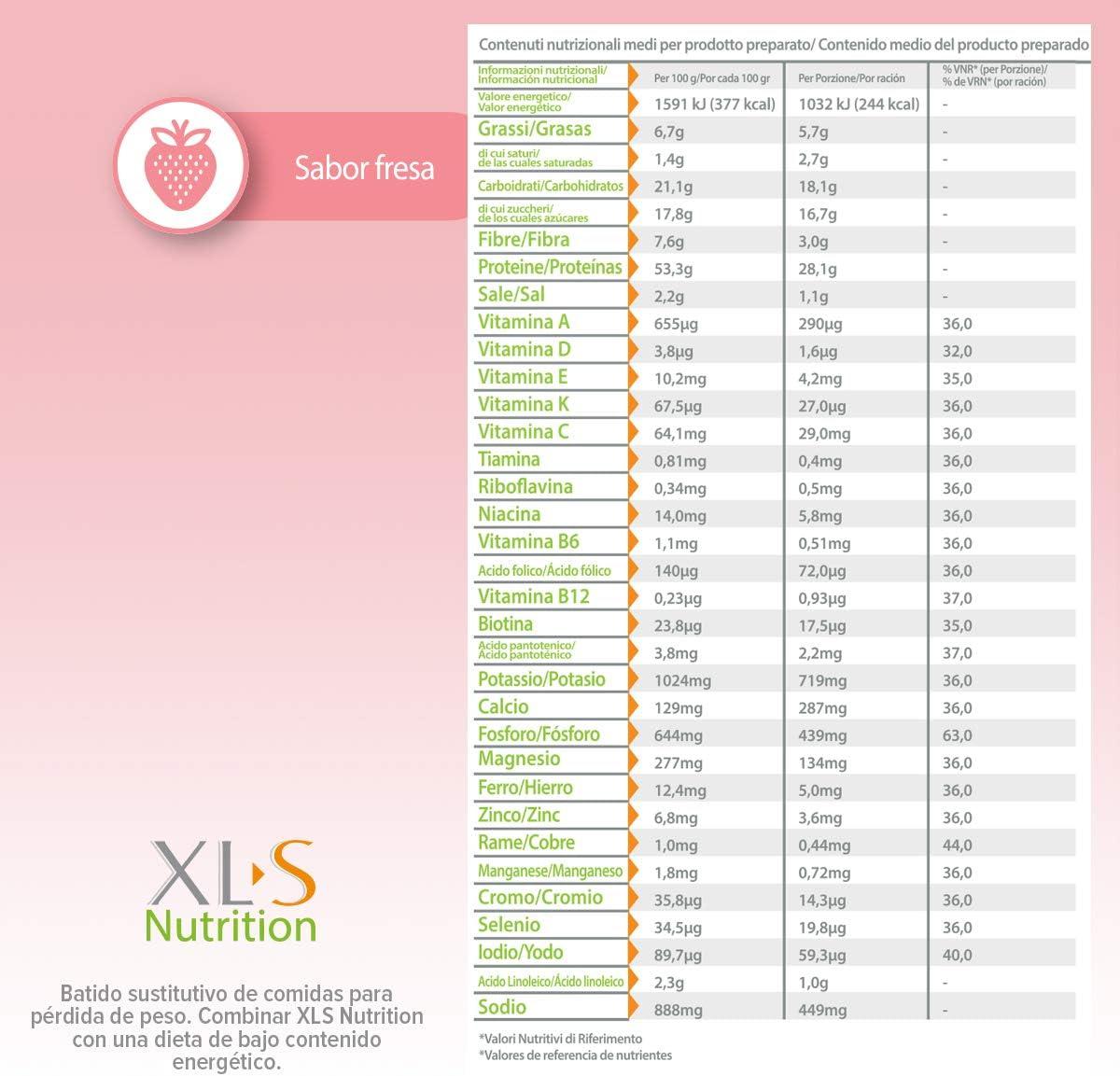 Dezactivate: Plicuri de slăbit L-caritine 53 buc Navodari • keracalita-jaristea.ro