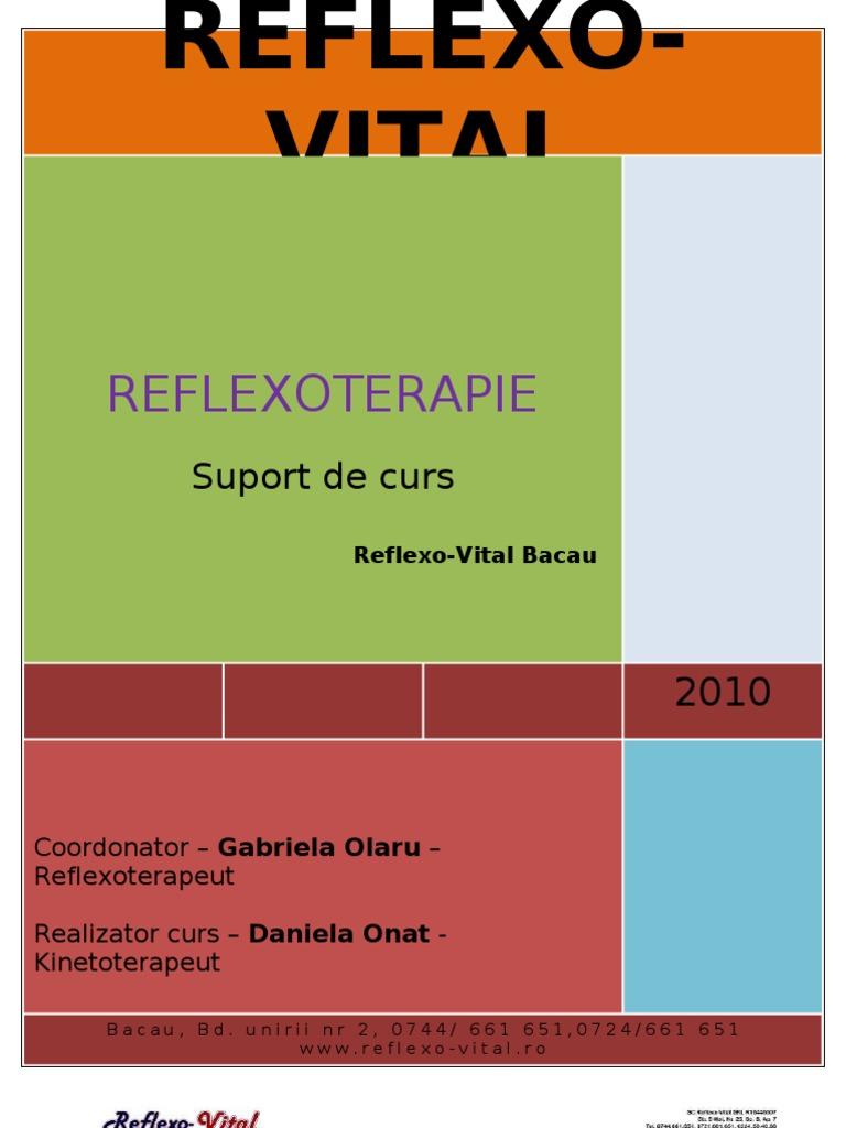 hărți de reflexologie pentru pierderea în greutate
