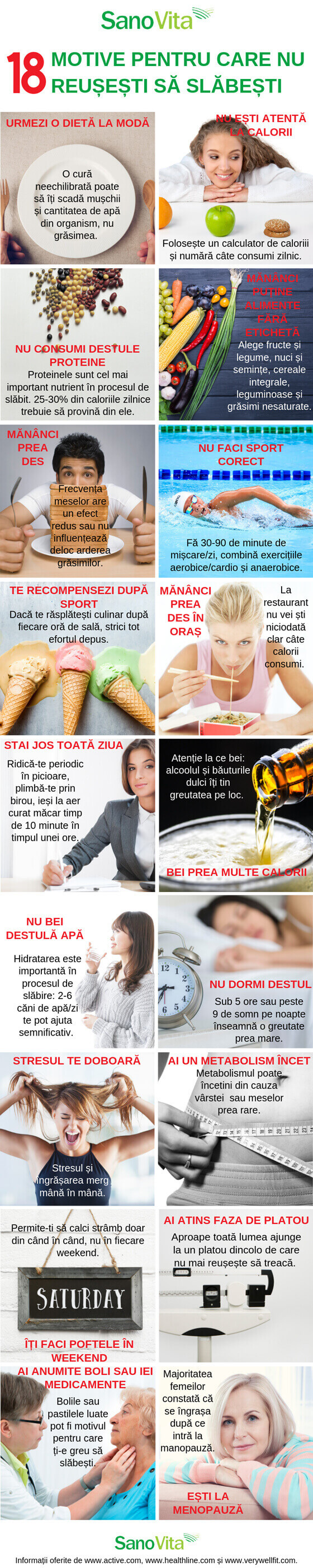 pierde in greutate nu mananca zahar