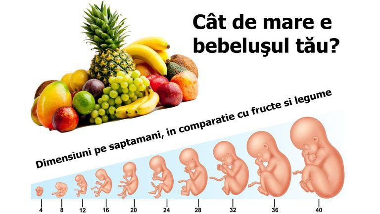 Pierdere în greutate, la 15 kg în 2 luni