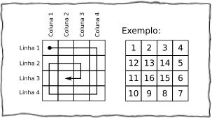 puzzle-uri de slăbit