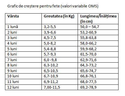 pierdere în greutate în vârstă de 11 luni dpp 4 inhibitori pierdere în greutate