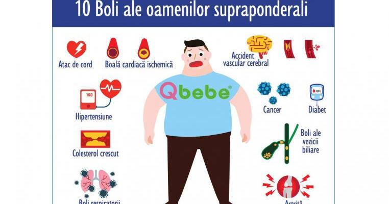 scădere în greutate pentru bărbați supraponderali peste 40 de ani și încearcă să slăbească