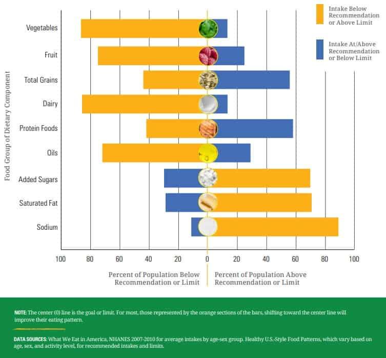 scădere în greutate per kcal