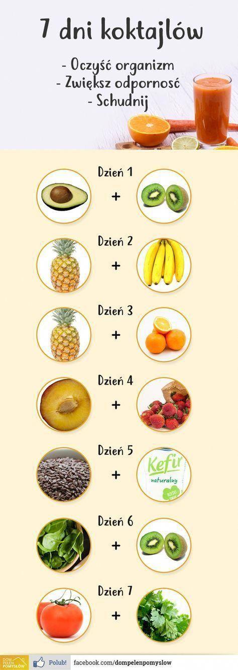 scădere în greutate gdm pierdere în greutate metabolică omaha